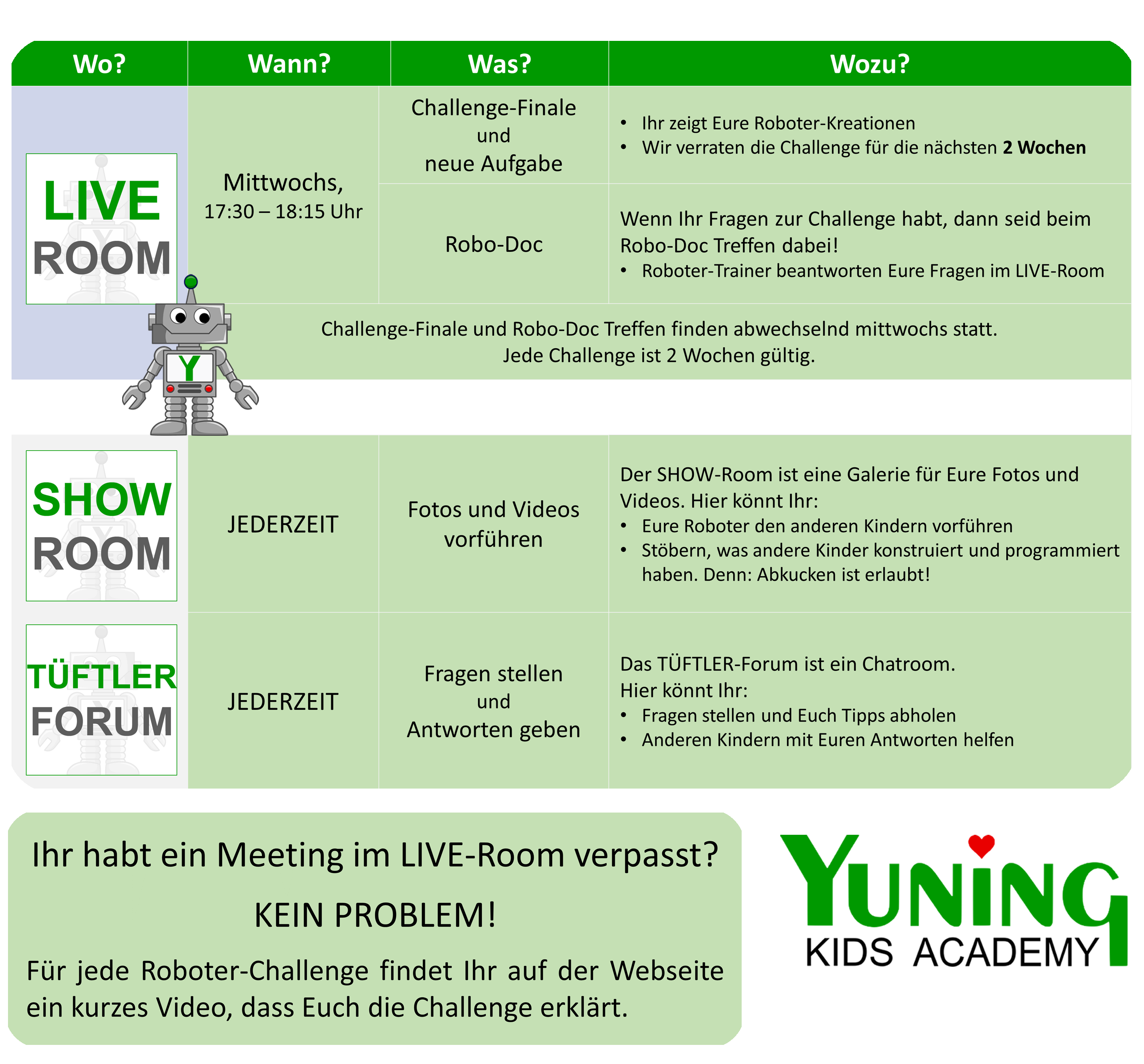 YUNING Robotik Kids Club Stundenplan. Der Onlinekurs für LEGO© MINDSTROMS© EV3